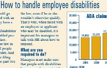 How to handle employee disabilities